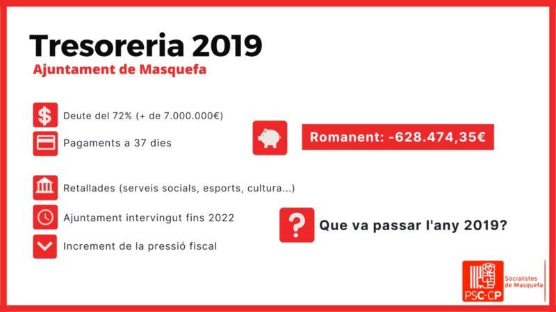 La Bustia PSC Masquefa infografia 2019