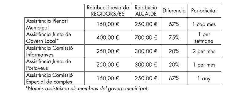 La Bustia Fem Sant Andreu