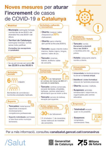 La Bustia Generalitat mesures covid 2 novembre 2020